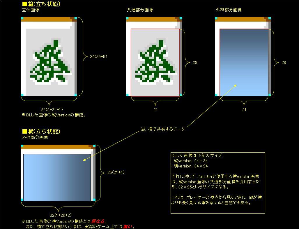 Hai_display_way