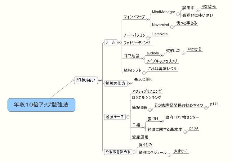 Map080420