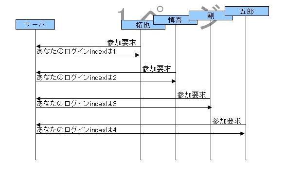 Login_index