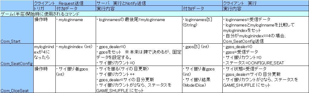 Com_1